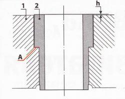 ремонт блока циліндрів